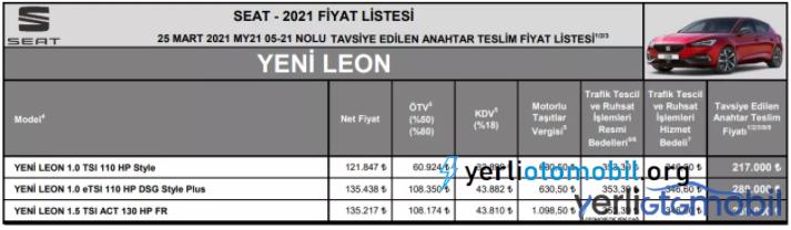 2021 Seat Leon FR Fiyatı ne kadar? Set Leon FR Fiyatları ne kadar? Tüm bu soruları ve fiyat listesi hakkında detaylar yazımızdadır.