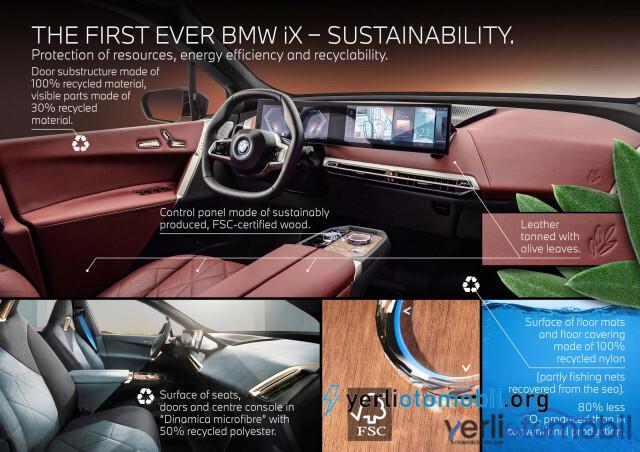 BMW iX SUV, markanın yeni nesil elektrikli araçlarına liderlik ediyor!