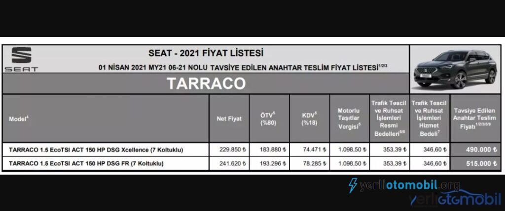 Seat Tarraco Türkiye fiyatı ne kadar? 2021