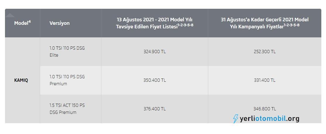 ÖTV İndirimi sonrası 2021 Skoda Kamiq fiyatı