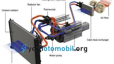 Benzinli motorda soğutma sistemi nasıl çalışır? Araç motorları neden soğutulur? Motor soğutma sistemi nedir? Gibi soruların cevapları sürekli araştırılmaktadır.